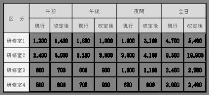 %E5%88%A9%E7%94%A8%E6%96%99%E9%87%912.png
